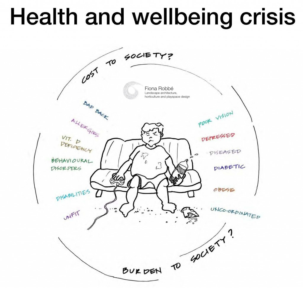 Health and Well Being crisis